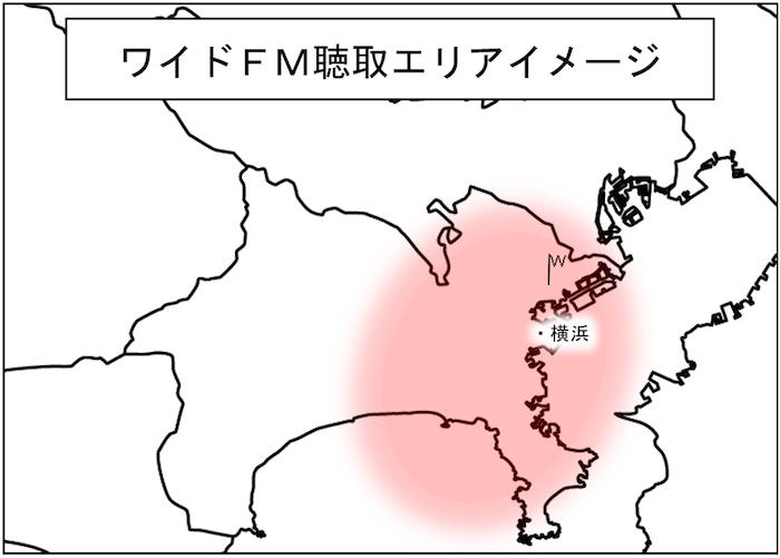 周波数 ラジオ nikkei